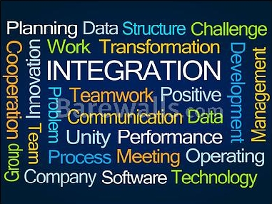 Business Technology Integration